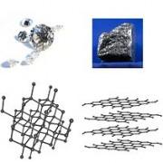 Diferencias estructurales entre C-diamante y el C-grafito